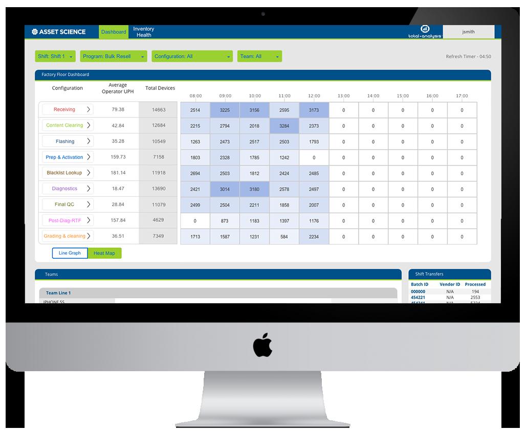 bulk smartphone resale configuration dashboard