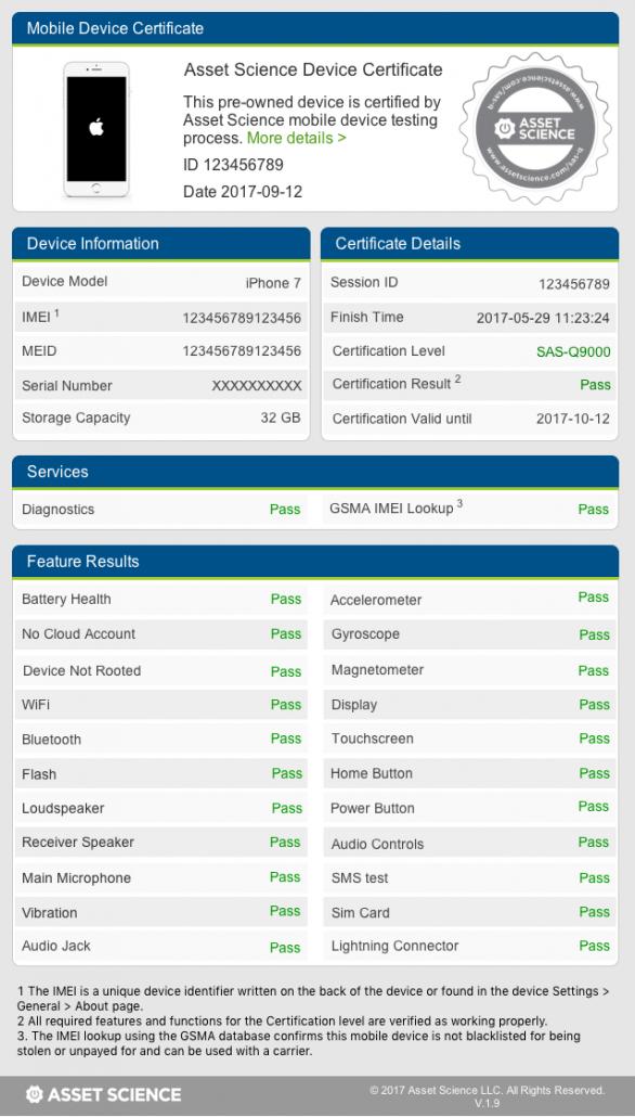 mobile device certificate